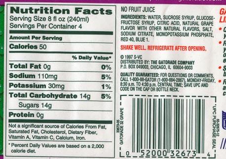 Gatorade Label Longevity Health Center S Nutrition Blog